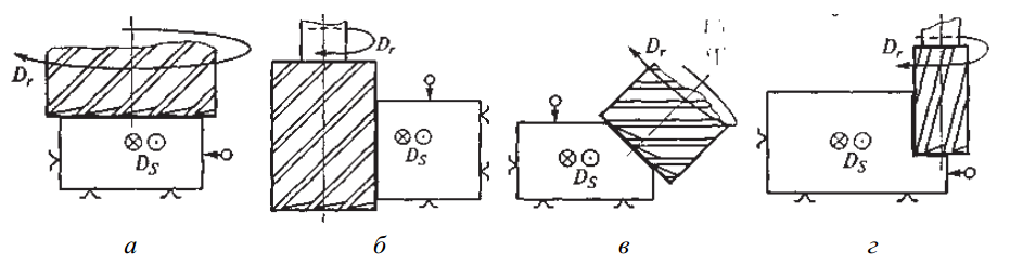Обработка на ВФС плоскостей