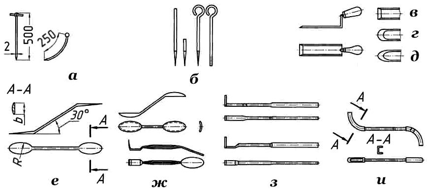 Формовочный и отделочный инструмент