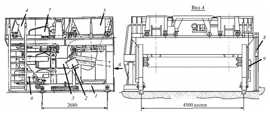 Схема укладки бетонной смеси сертификат раствор готовый кладочный цементный марки 25