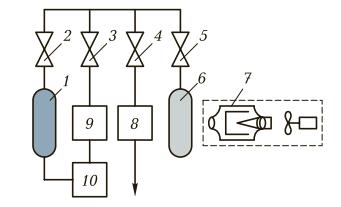 shema-galogennogo-metoda-kontrolya-germe