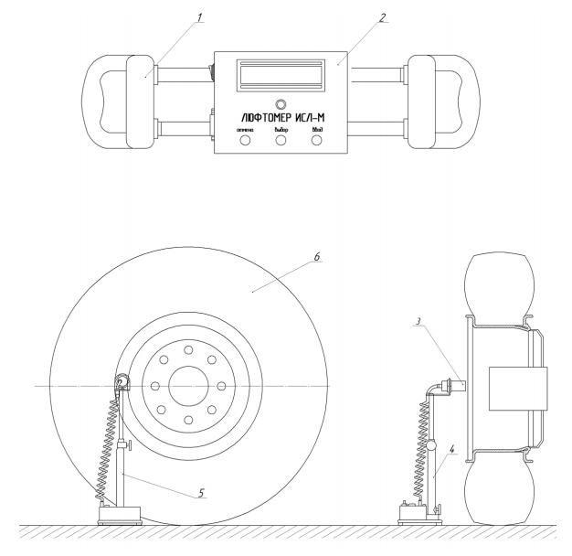 Схема определения суммарного люфта в рулевом управлении