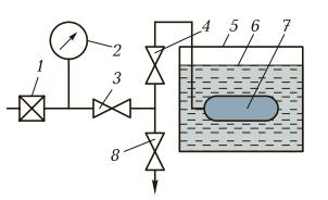 shema-puzyrkovogo-metoda-kontrolya-teche