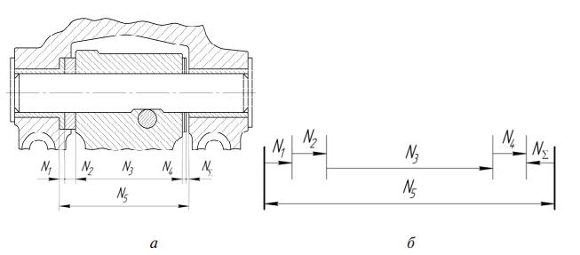 Схема восстановления точности размерной цепи шкворневого соединения передней оси автомобиля ЗИЛ