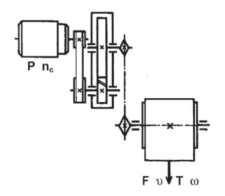 Кпд привода ленточного конвейера сложность работы на конвейере