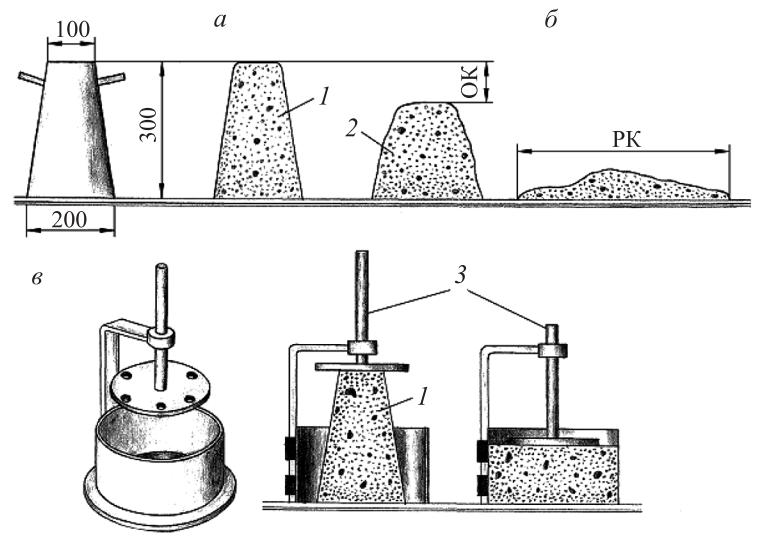 Виды бетонной смеси свойства бетонной смеси бетонная смесь masteremaco s 488 цена