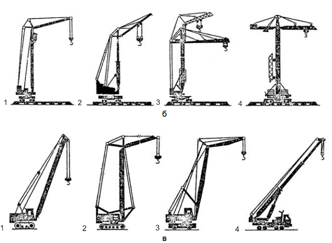 Основные разновидности монтажных машин