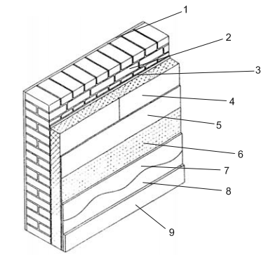 Керамзитобетон схема производство бетона реклама