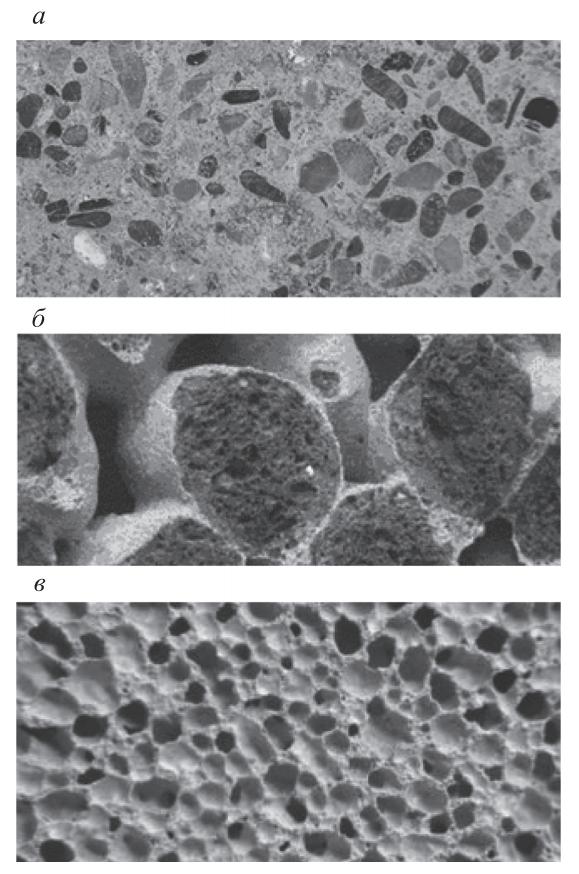 Воздухововлечение бетонной смеси это дефектоскопы бетона