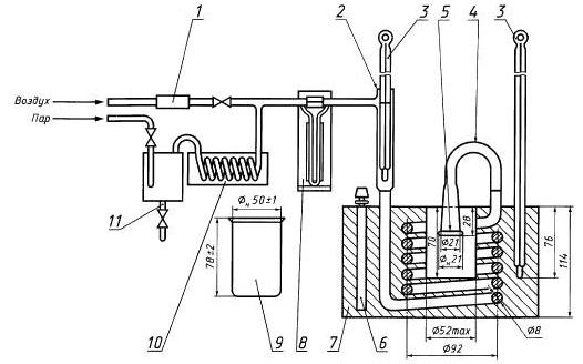 Аппарат для определения содержания смол выпариванием струей