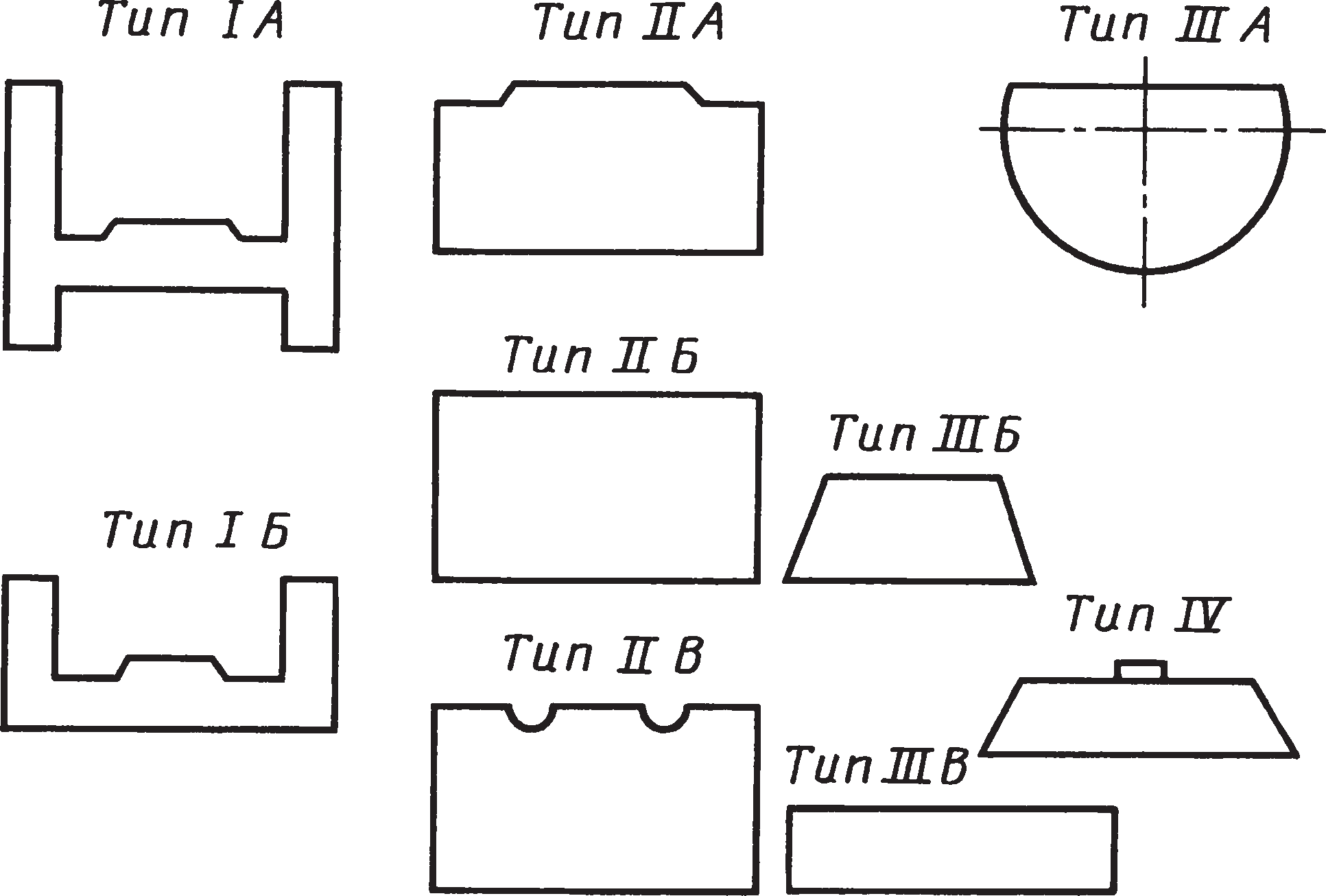 Брусковые штриховые меры длины