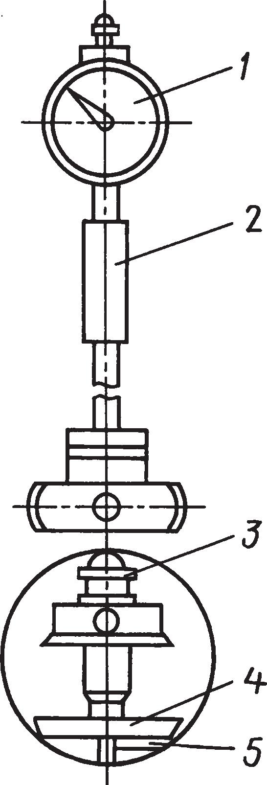 Индикаторные нутромеры типа НИ (ГОСТ 868–82)