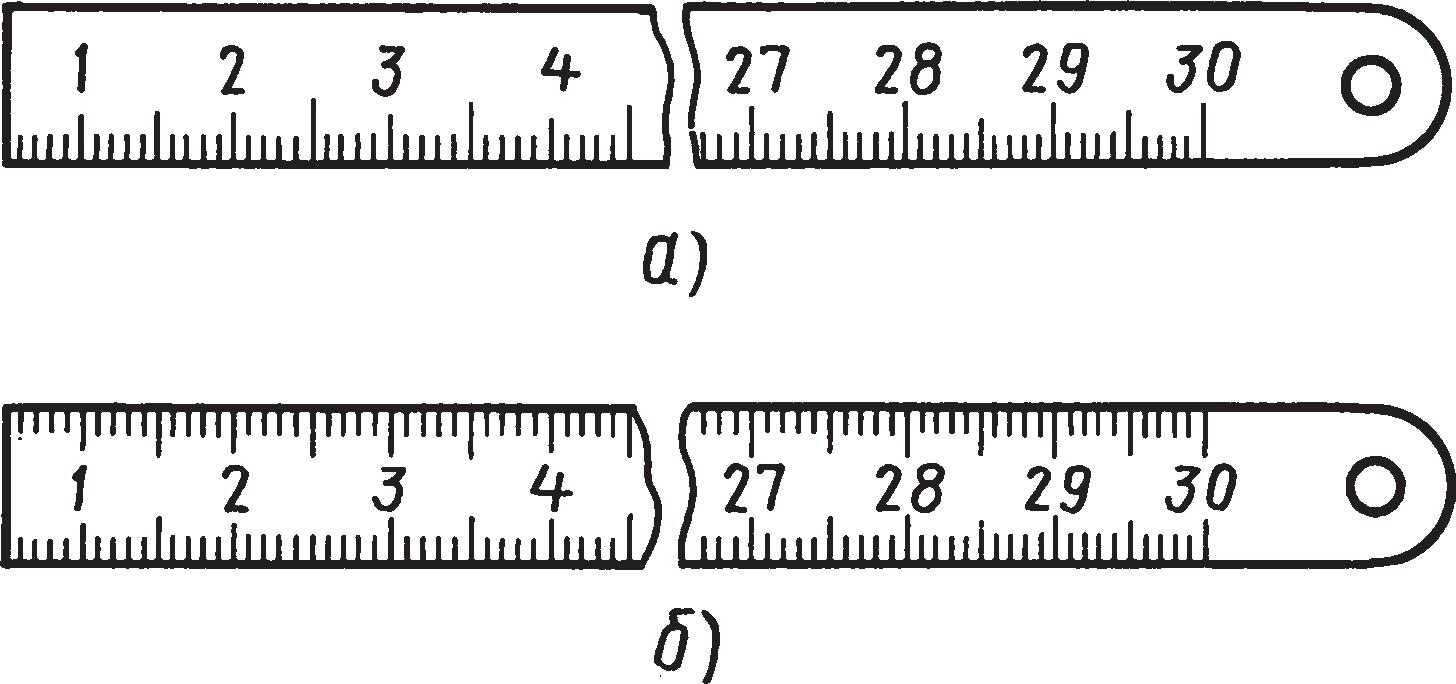 Измерительные металлические линейки