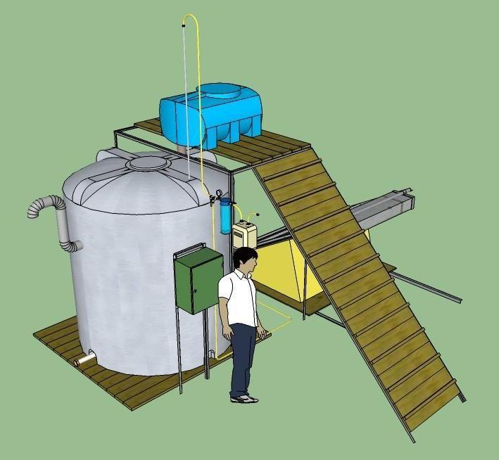 Модель биогазовой установки по сравнению с человеком