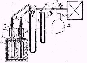 Принципиальная схема аппарата для определения давления насыщенных паров горюче-смазочных материалов