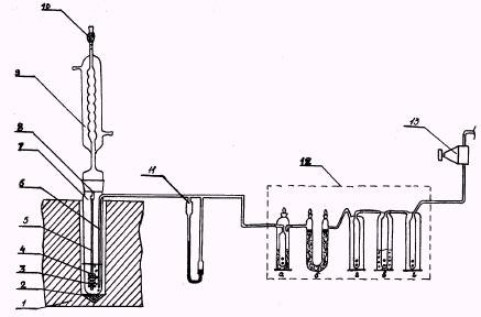 Принципиальная схема аппарата для определения коррозионной активности жидкостей для авиационных гидросистем