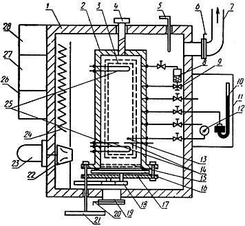 Принципиальная схема установки для определения концентрационных пределов воспламенения нефтепродуктов