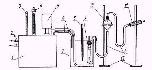 Принципиальная схема установки по определению склонности бензинов к образованию паровых пробок