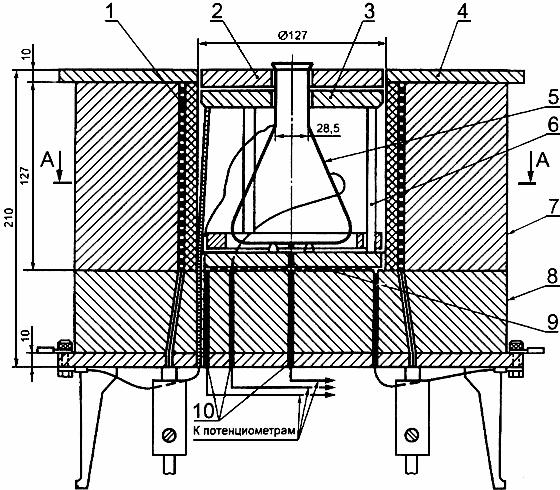 Принципиальная схема устройства для определения температур самовоспламенения нефтепродуктов