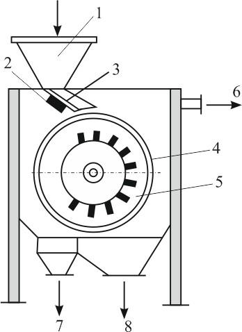 Сепаратор барабанный марки ПБСЦ