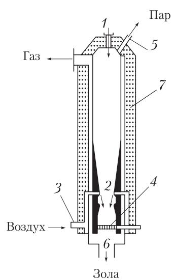 Схема газогенератора