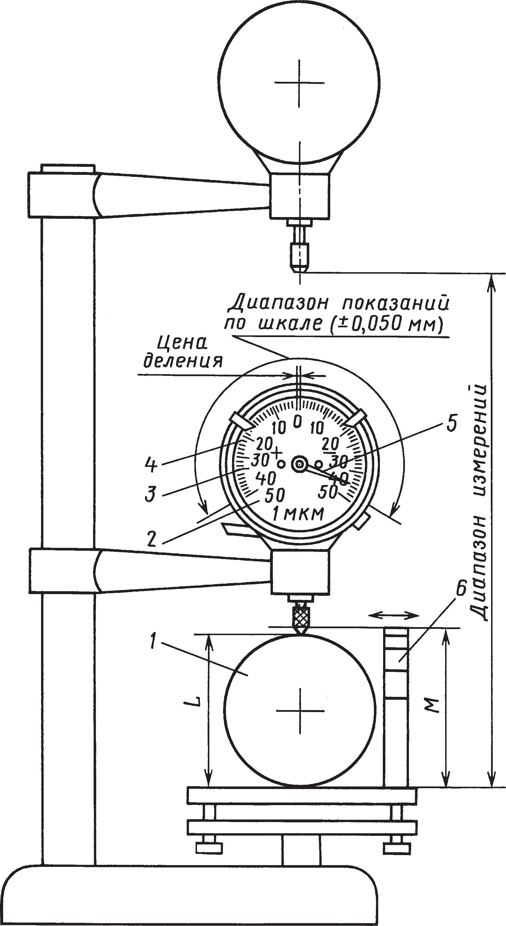 Схема измерения с применением рычажно-зубчатой измерительной головки 1ИГ
