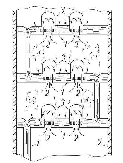Схема колпачковой ректификационной колонны