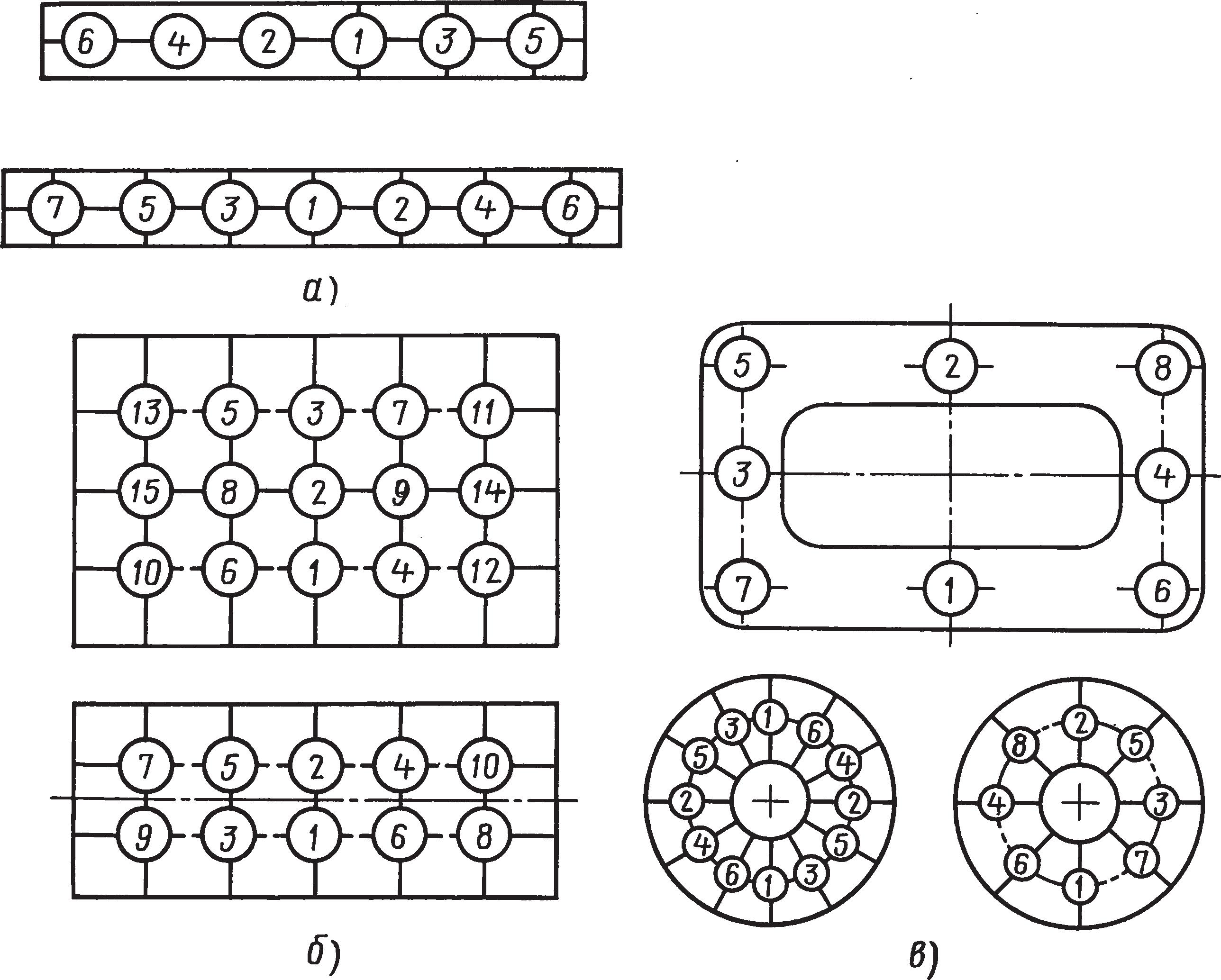 Схема последовательности затяжки