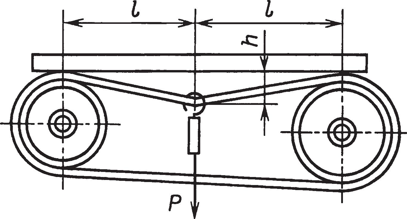Схема проверки натяжения ремня динамометром