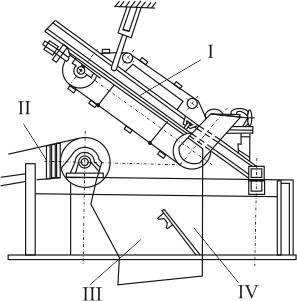 Схема установки сепаратора (железоотделителя) над барабаном конвейера