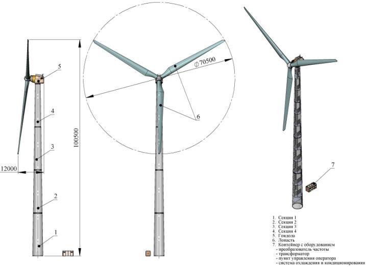Схема ветроэлектрических установок
