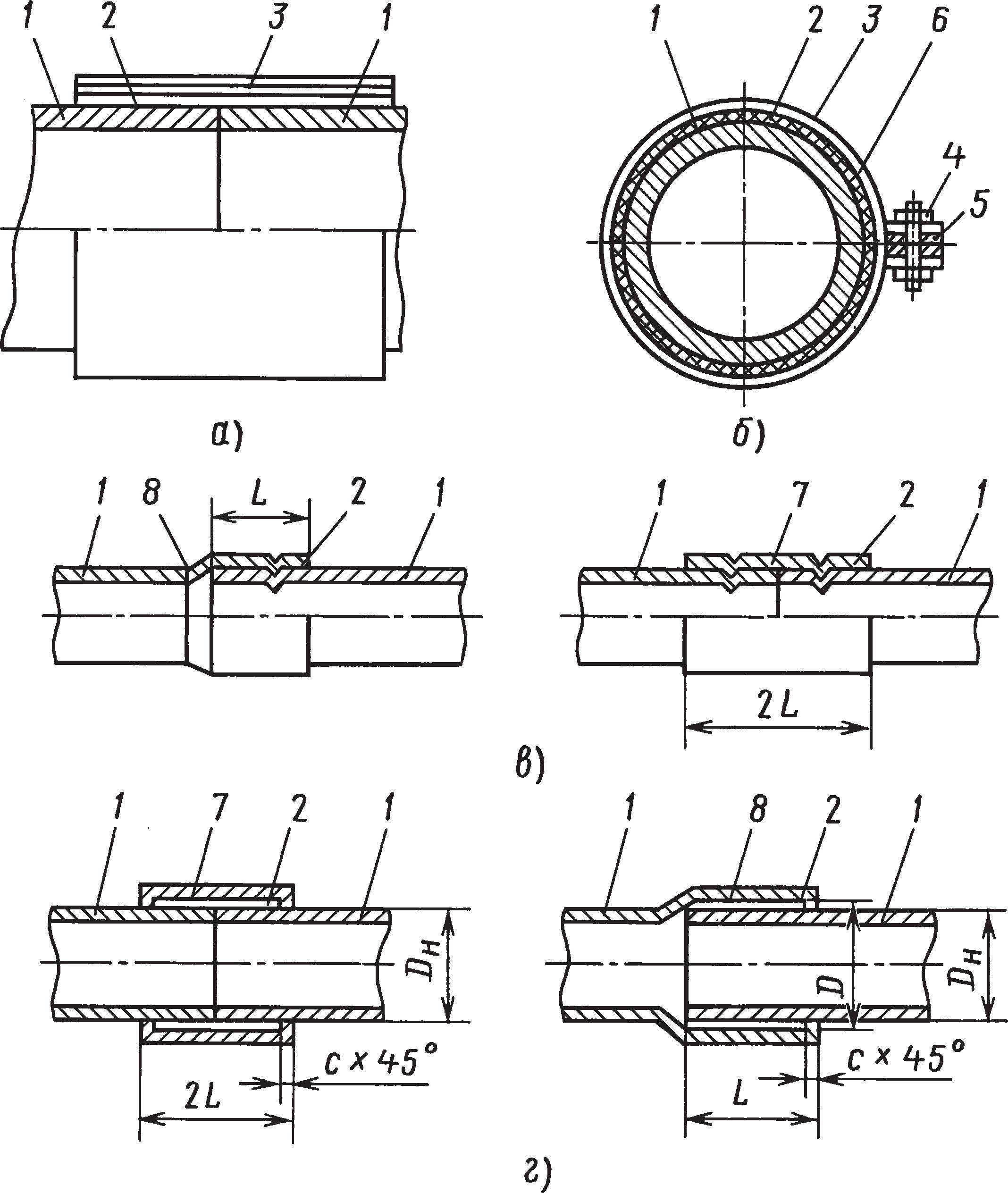 Схемы клеевых соединений трубопроводов