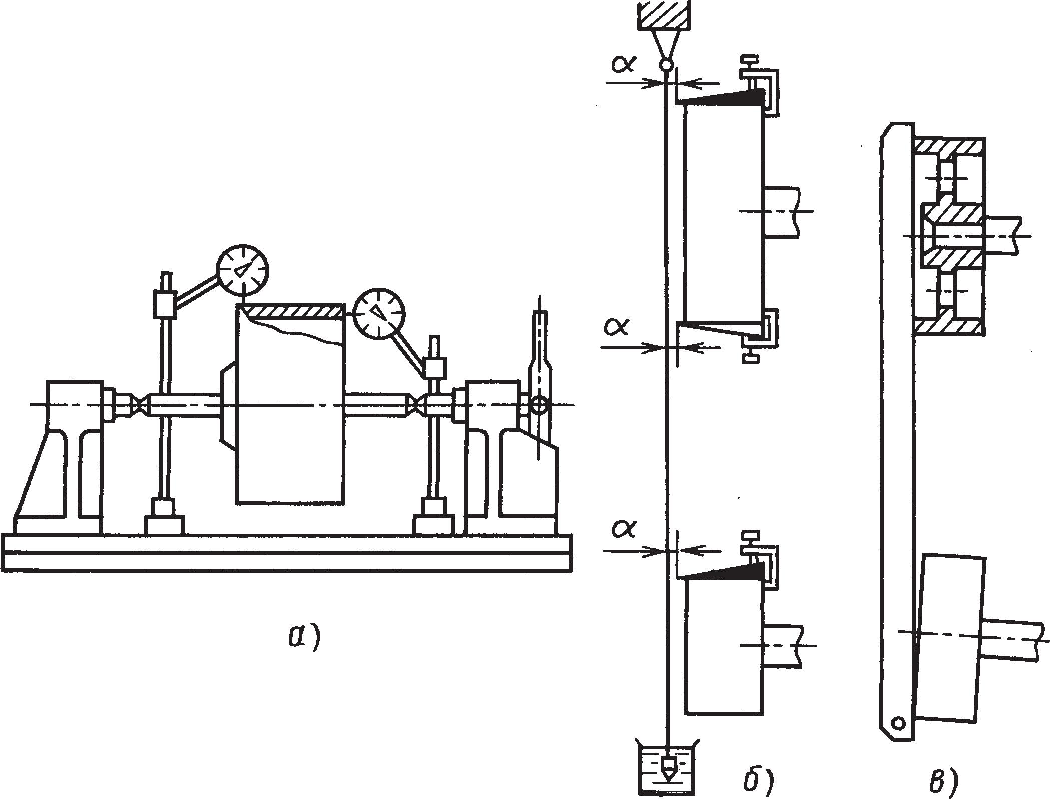 Схемы проверки собранных шкивов и валов