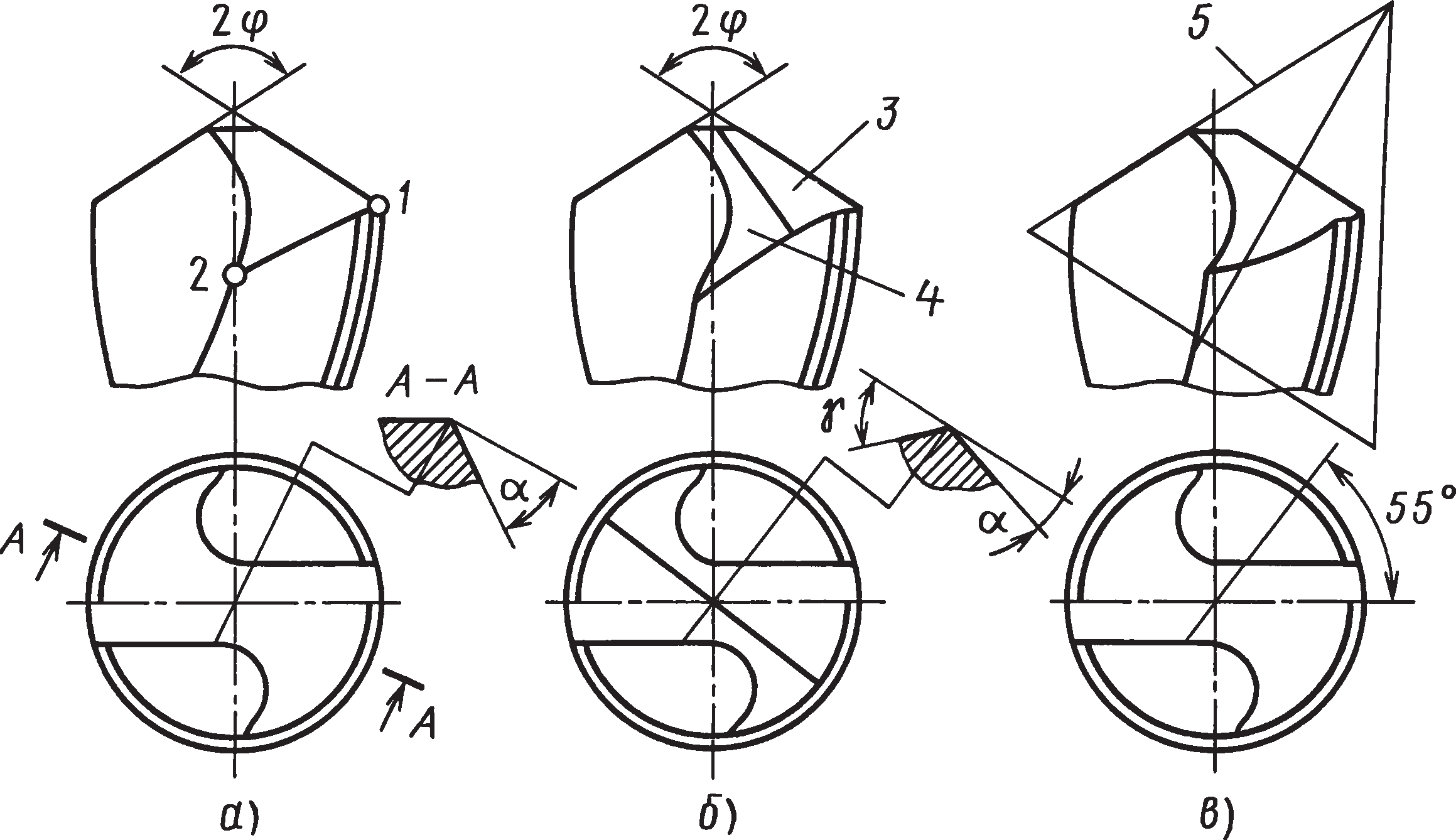 Схемы заточки задних поверхностей спиральных сверл