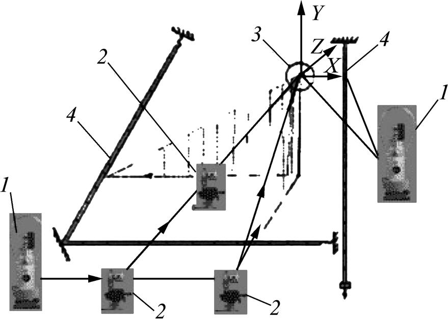 Система «Лазерный горизонт 3 КС»