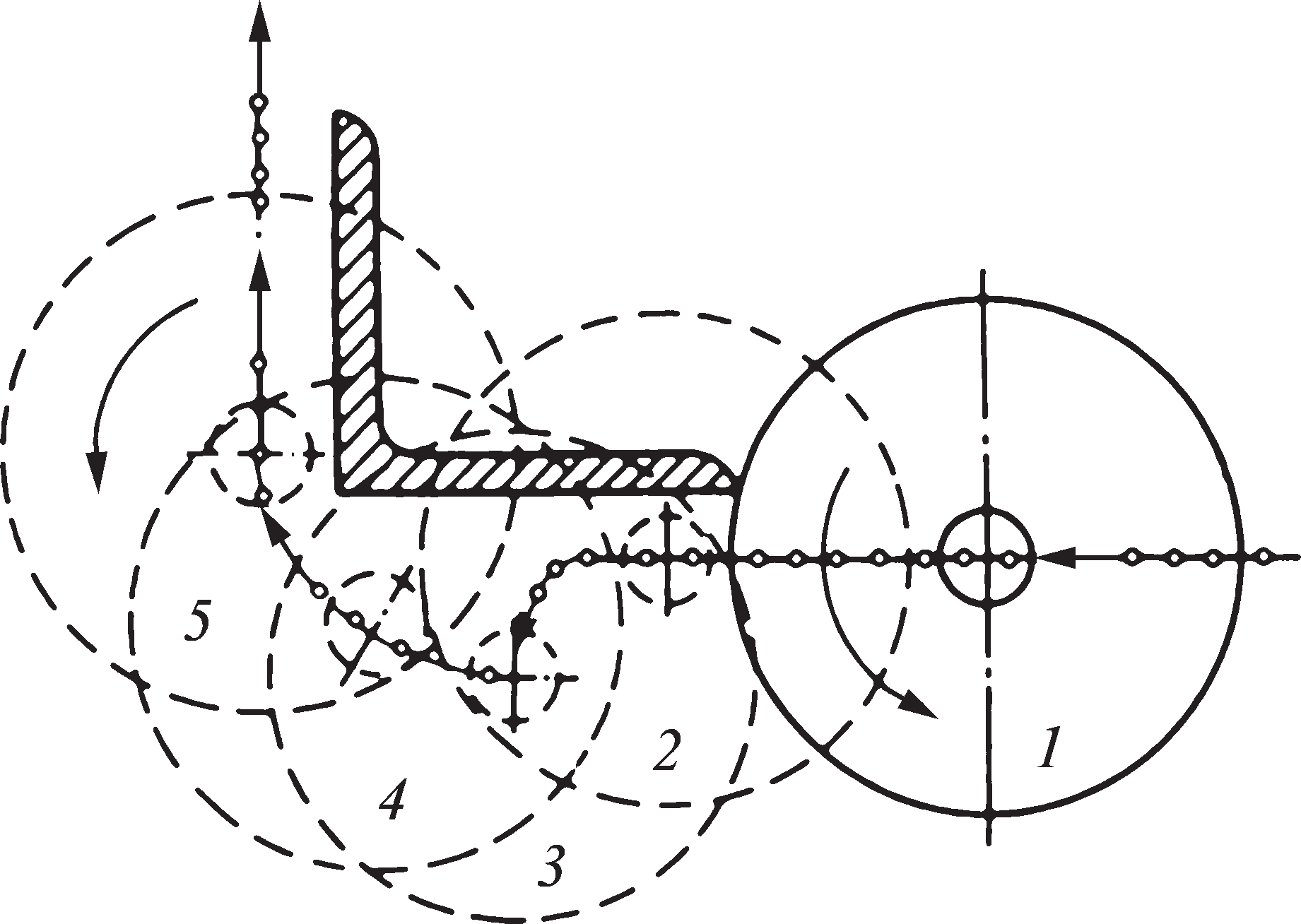 Траектория перемещения круга при отрезке уголка шлифовальной машинкой
