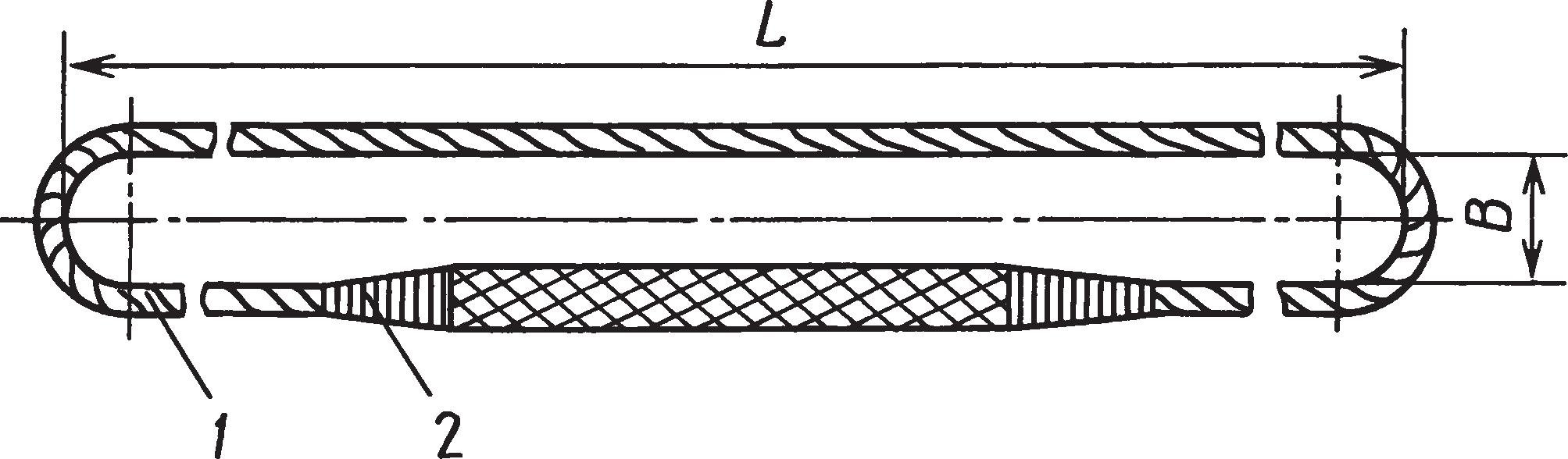 универсальные стропы СКК