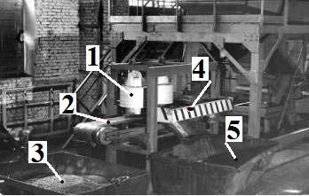 Установка СЭ-4 для выделения отходов магнитной и слабомагнитной фракций