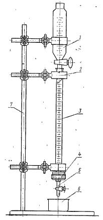 Принципиальная схема прибора для определения коэффициента фильтруемости