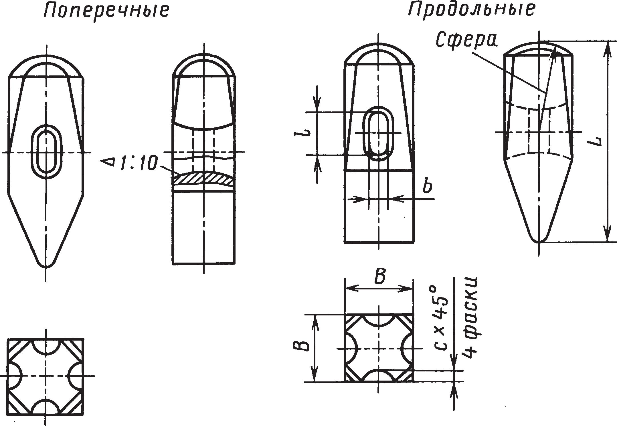 Кузнечные остроносые кувалды (ГОСТ 11402–75)