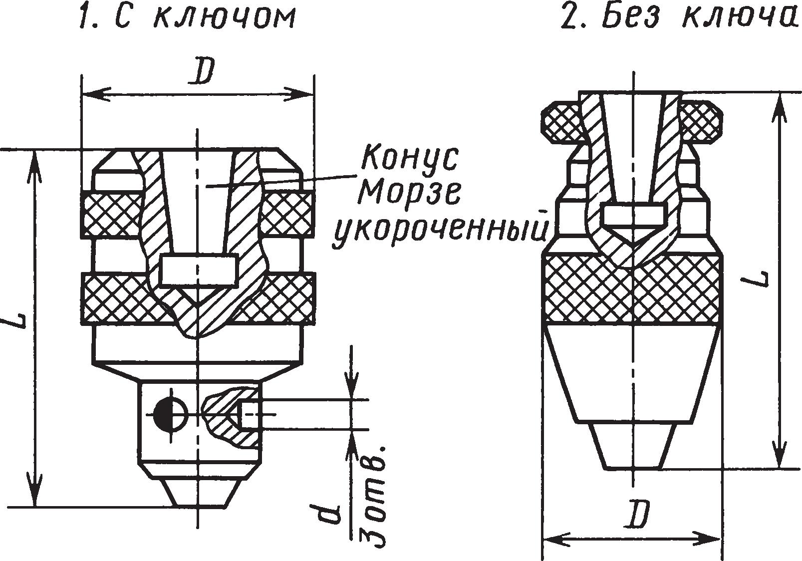 Сверлильные трехкулачковые патроны