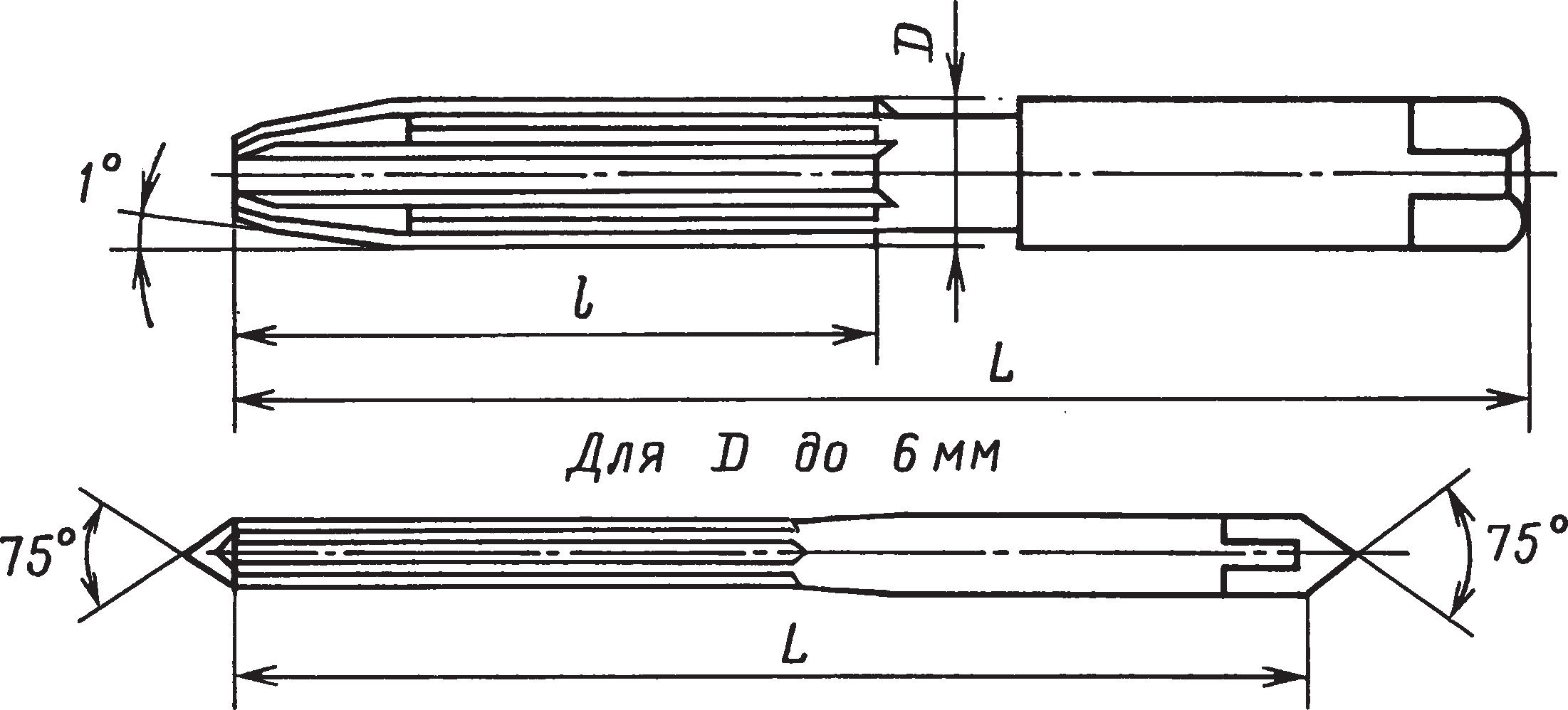 Ручные цилиндрические развертки ГОСТ (7722–77)