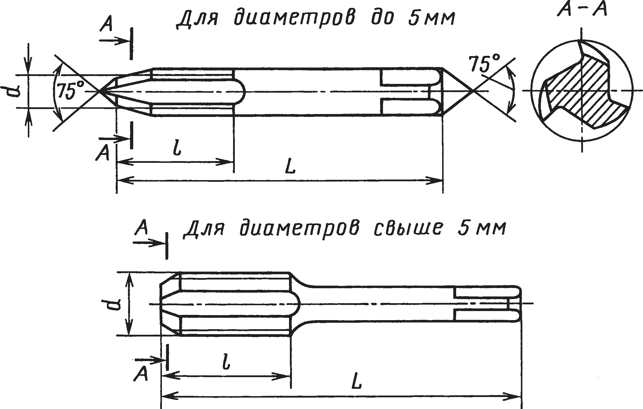 Ручные метчики для нарезания метрической резьбы
