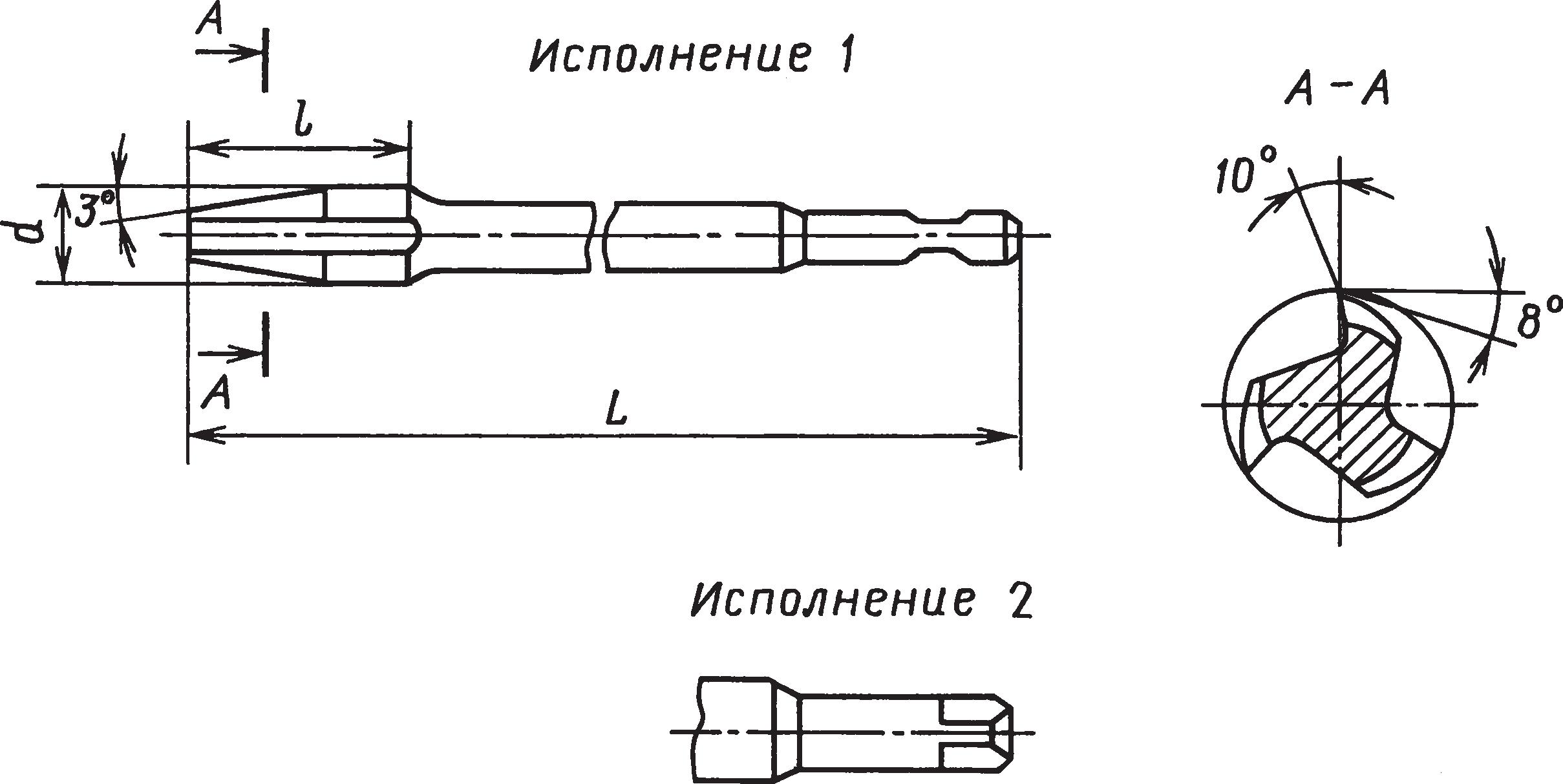 Метчики гаечные для нарезания метрических резьб (ГОСТ 1604–71)