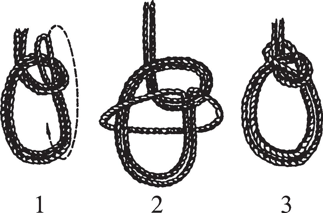 Морской узел (Боулайн) на петле