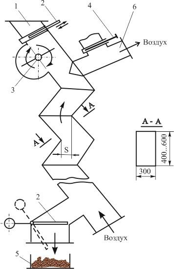 Зигзагообразный пневматический сепаратор