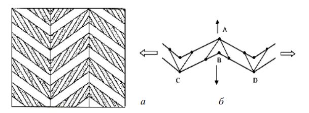 Ауксетичный композит ламинатного типа