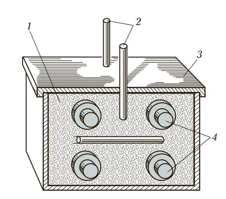 Цементация в твердом карбюризаторе