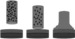 Деформационный механизм в феррогелях