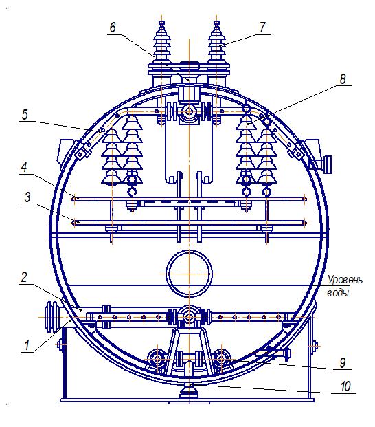электродегидратор типа ЭГ