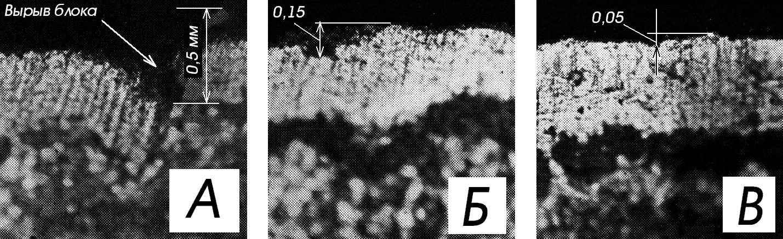 Характер выкрашивания режущей кромки после восьми минут резания для сплавов с различной величиной зёрен